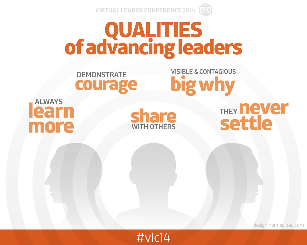 Qualities of Advancing Leaders